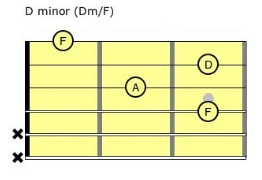 what is a chord self taught guitar lessons. Black Bedroom Furniture Sets. Home Design Ideas