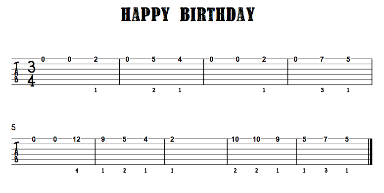 Happy Birthday : Self Taught Guitar Lessons