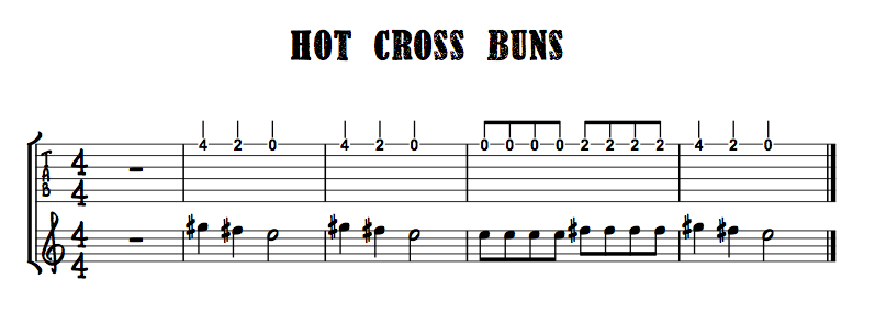 Easy Tabs Hot Cross Buns Self Taught Guitar Lessons