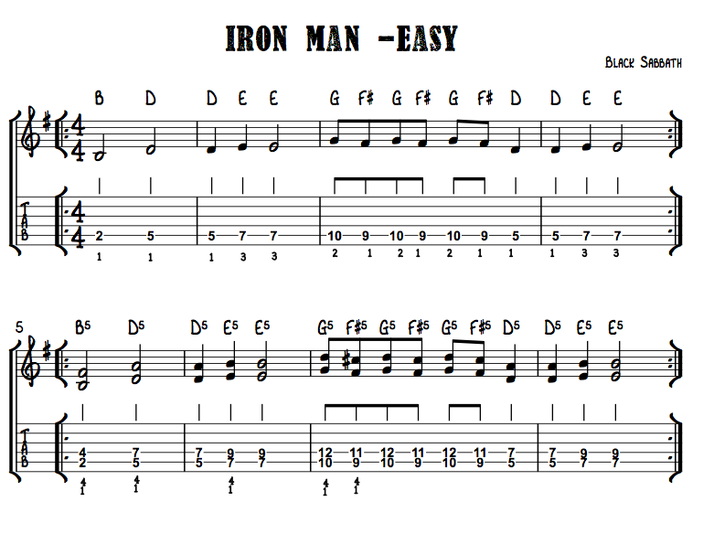 Easy TABS - Iron Man : Self Taught Guitar Lessons