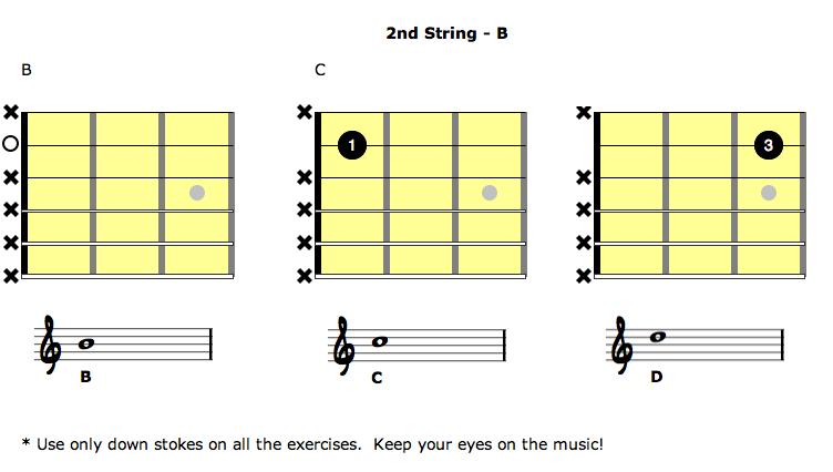 2nd string b self taught guitar lessons. Black Bedroom Furniture Sets. Home Design Ideas